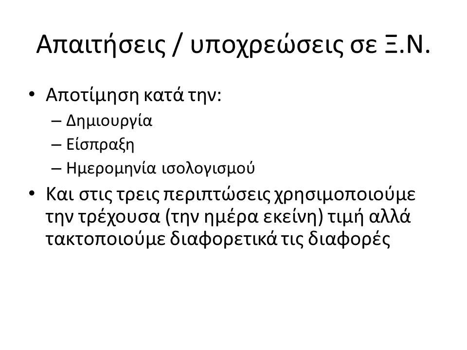 Απαιτήσεις / υποχρεώσεις σε Ξ.Ν.