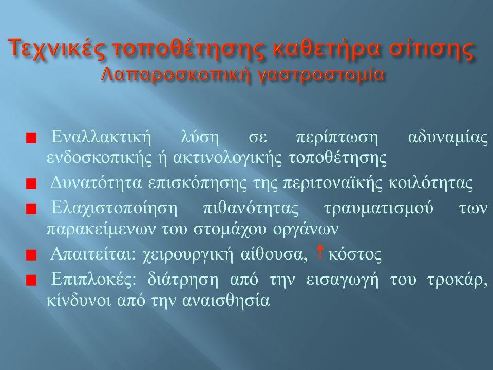 Γαστροστομία Stamm Γαστροστομία Witzel Γαστροστομία Janeway