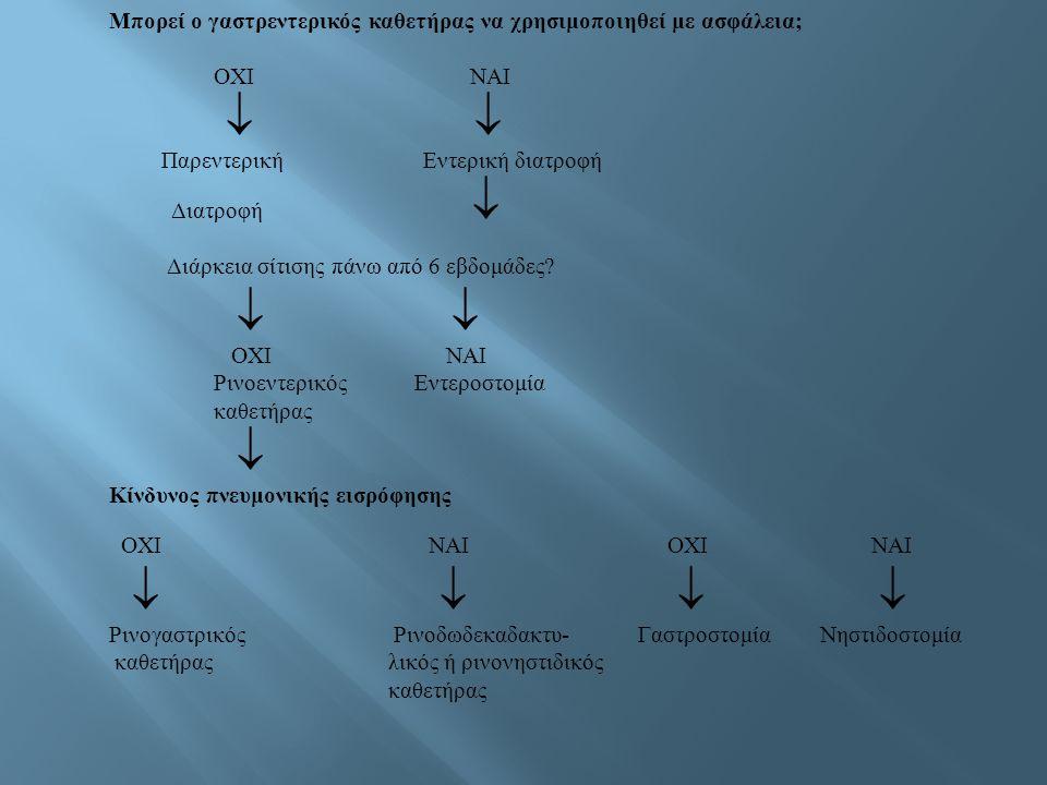 ΓαστρικήΝηστιδική Δυνατότητα διακεκομμένης σίτισηςΜικρότερος κίνδυνος εισρόφησης Χρήση αντλίας μη επιβεβλημένηΠρώϊμη σίτιση Προστασία του γαστρικού βλεννογόνουΜικρότερη παγκρεατική διέγερση Ευκολότερη πρόσβαση