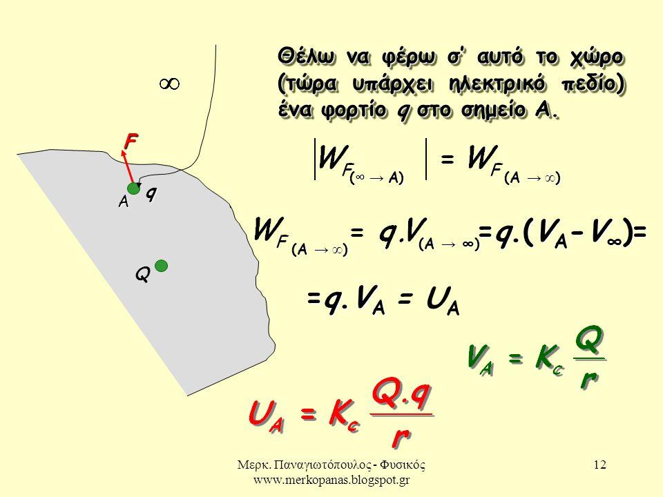 Μερκ. Παναγιωτόπουλος - Φυσικός www.merkopanas.blogspot.gr 12 Θέλω να φέρω σ' αυτό το χώρο (τώρα υπάρχει ηλεκτρικό πεδίο) ένα φορτίο q στο σημείο Α. Q
