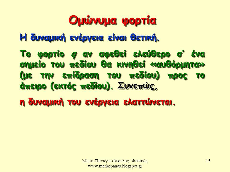 Μερκ. Παναγιωτόπουλος - Φυσικός www.merkopanas.blogspot.gr 15 Ομώνυμα φορτία Η δυναμική ενέργεια είναι θετική. Το φορτίο q αν αφεθεί ελεύθερο σ' ένα σ