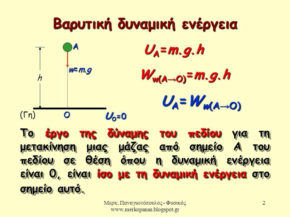 Μερκ. Παναγιωτόπουλος - Φυσικός www.merkopanas.blogspot.gr 2 Βαρυτική δυναμική ενέργεια w=m.gw=m.gw=m.gw=m.g h U Ο =0 UA=m.g.hUA=m.g.hUA=m.g.hUA=m.g.h
