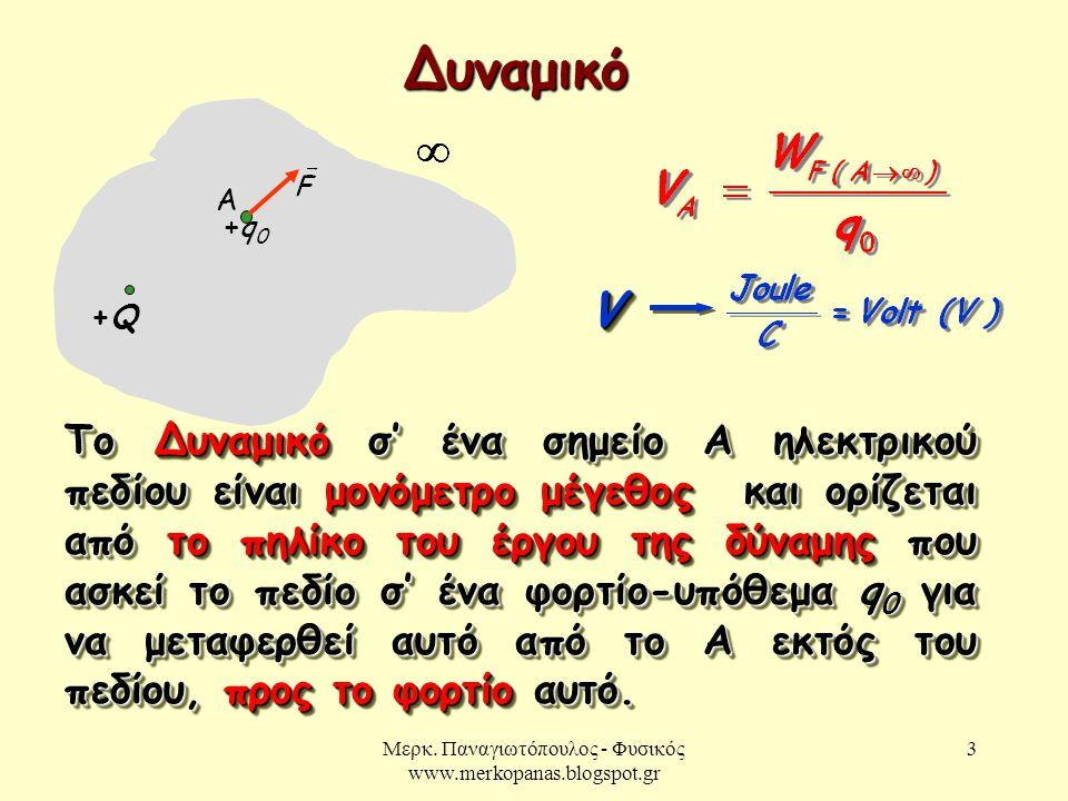 Μερκ. Παναγιωτόπουλος - Φυσικός www.merkopanas.blogspot.gr 3 Δυναμικό +Q+Q Το Δυναμικό σ' ένα σημείο Α ηλεκτρικού πεδίου είναι μονόμετρο μέγεθος και ο