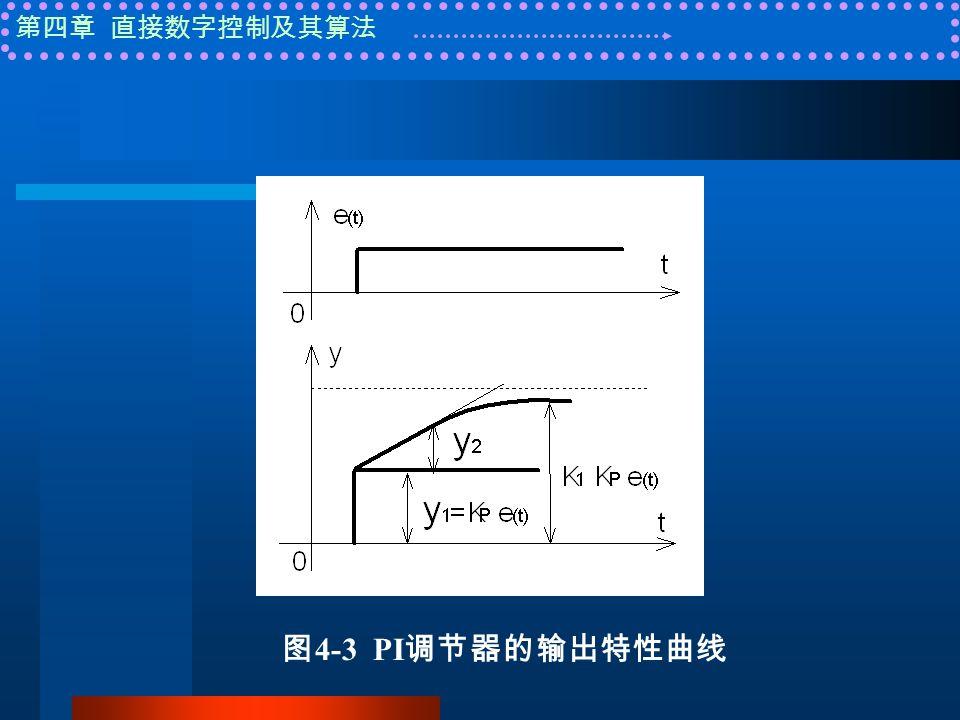第四章 直接数字控制及其算法 图 4-3 PI 调节器的输出特性曲线