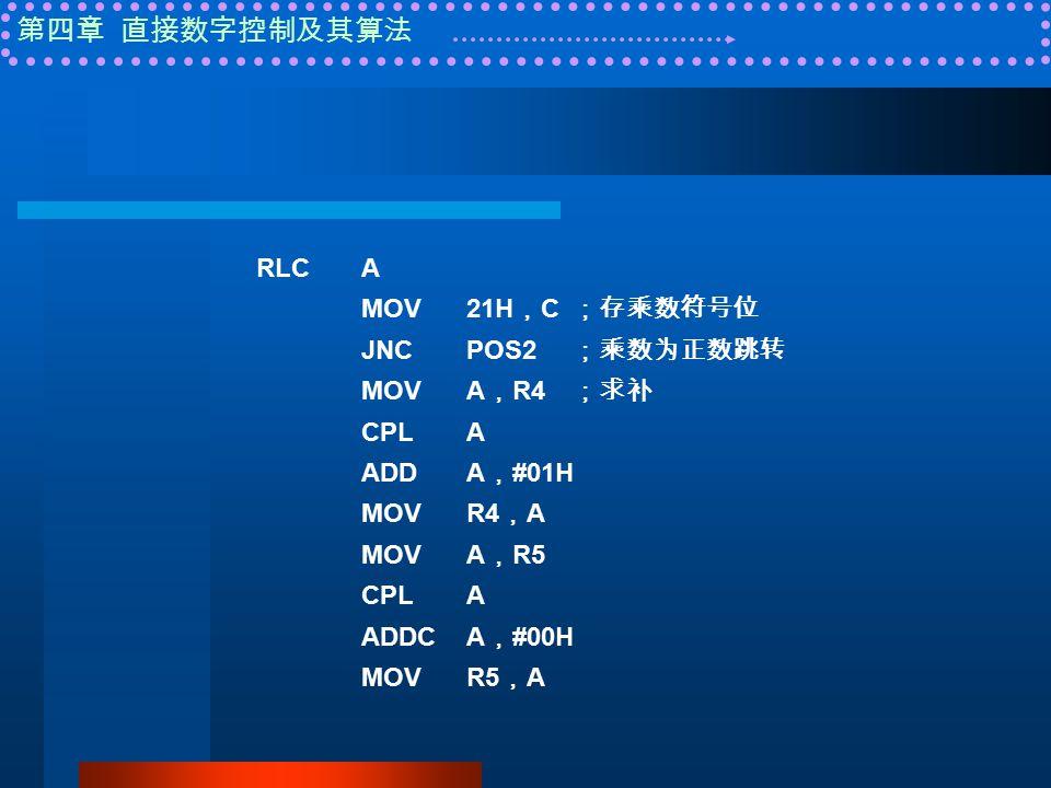 第四章 直接数字控制及其算法 RLCA MOV21H , C ;存乘数符号位 JNCPOS2 ;乘数为正数跳转 MOVA , R4 ;求补 CPLA ADDA , #01H MOVR4 , A MOVA , R5 CPLA ADDCA , #00H MOVR5 , A