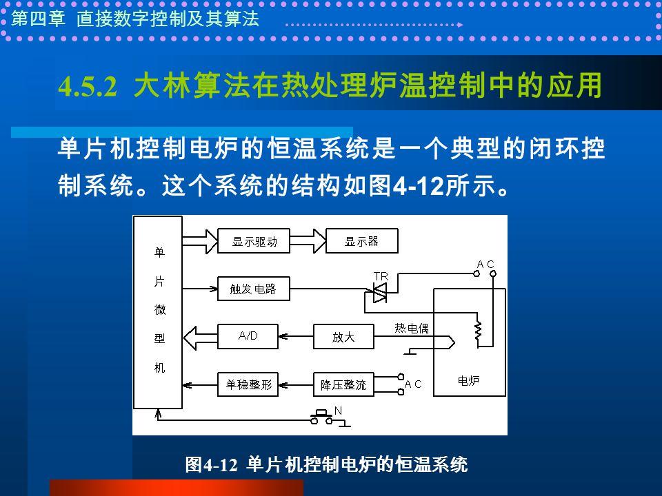 第四章 直接数字控制及其算法 4.5.2 大林算法在热处理炉温控制中的应用 单片机控制电炉的恒温系统是一个典型的闭环控 制系统。这个系统的结构如图 4-12 所示。 图 4-12 单片机控制电炉的恒温系统