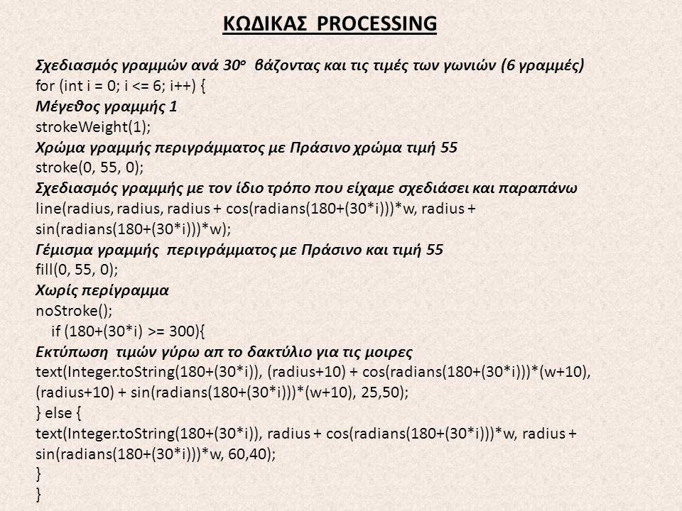 ΚΩΔΙΚΑΣ PROCESSING Σχεδιασμός γραμμών ανά 30 ο βάζοντας και τις τιμές των γωνιών (6 γραμμές) for (int i = 0; i <= 6; i++) { Μέγεθος γραμμής 1 strokeWe