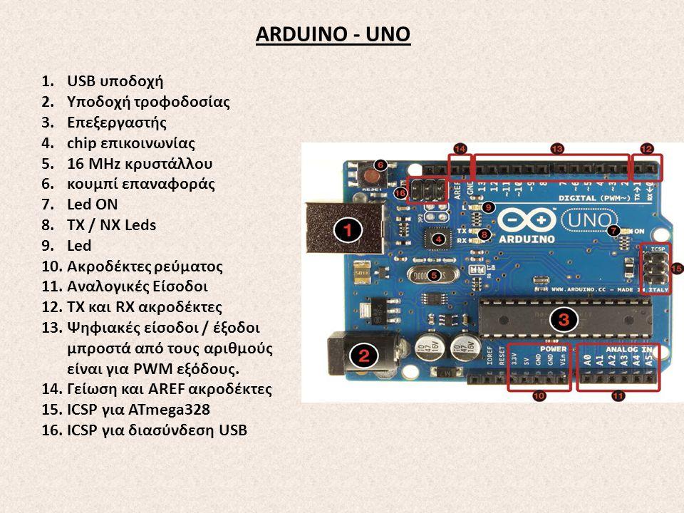 1.USB υποδοχή 2.Υποδοχή τροφοδοσίας 3.Επεξεργαστής 4.chip επικοινωνίας 5.16 ΜΗz κρυστάλλου 6.κουμπί επαναφοράς 7.Led ON 8.TX / NX Leds 9.Led 10.Ακροδέ