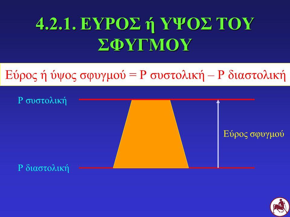 4.2.1. ΕΥΡΟΣ ή ΥΨΟΣ ΤΟΥ ΣΦΥΓΜΟΥ Εύρος ή ύψος σφυγμού = Ρ συστολική – Ρ διαστολική Ρ διαστολική Ρ συστολική Εύρος σφυγμού