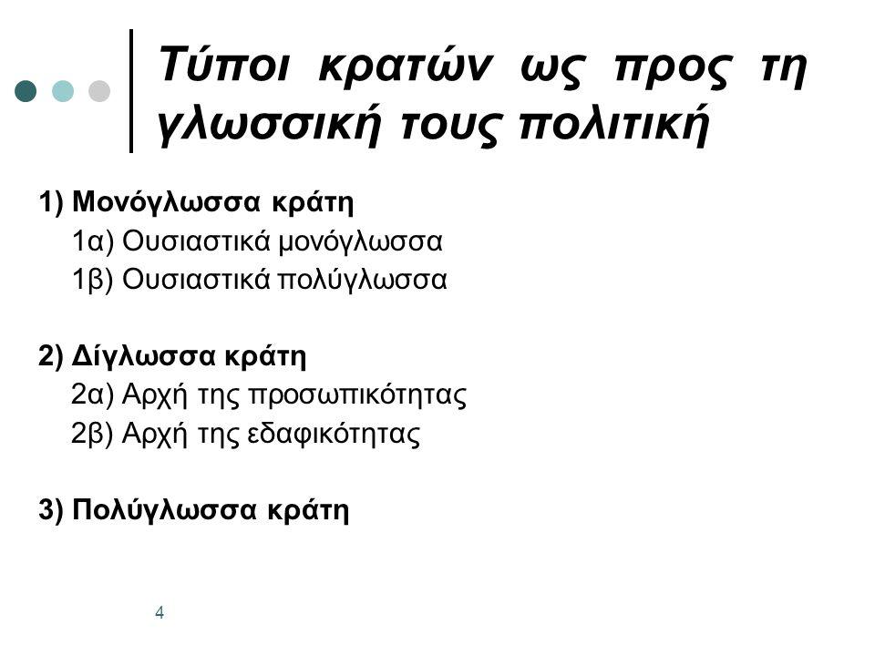 Τύποι κρατών ως προς τη γλωσσική τους πολιτική 1) Μονόγλωσσα κράτη 1α) Ουσιαστικά μονόγλωσσα 1β) Ουσιαστικά πολύγλωσσα 2) Δίγλωσσα κράτη 2α) Αρχή της προσωπικότητας 2β) Αρχή της εδαφικότητας 3) Πολύγλωσσα κράτη 4