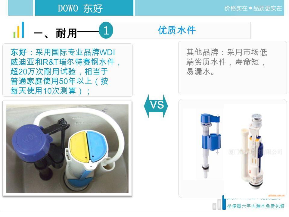 东好:采用国际专业品牌 WDI 威迪亚和 R&T 瑞尔特赛钢水件, 超 20 万次耐用试验,相当于 普通家庭使用 50 年以上(按 每天使用 10 次测算); 其他品牌:采用市场低 端劣质水件,寿命短, 易漏水。 一、耐用 龙头六年内漏水免费包换 坐便器六年内漏水免费包修 vs 优质水件 1