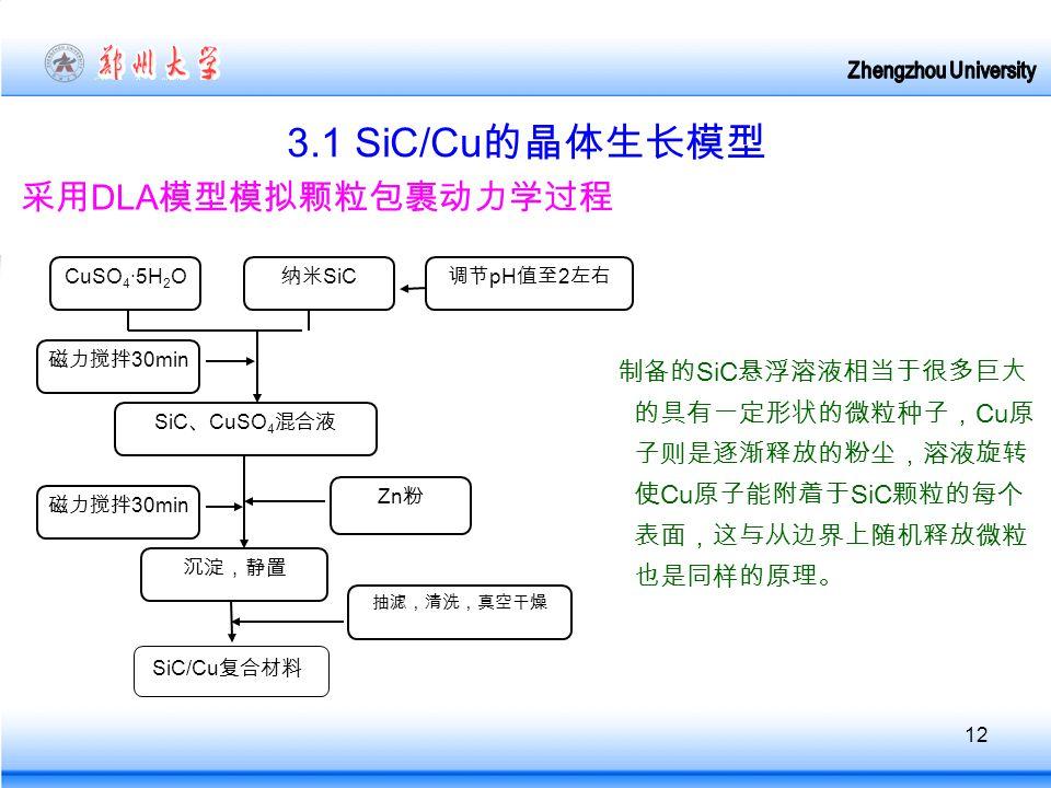 12 3.1 SiC/Cu 的晶体生长模型 制备的 SiC 悬浮溶液相当于很多巨大 的具有一定形状的微粒种子, Cu 原 子则是逐渐释放的粉尘,溶液旋转 使 Cu 原子能附着于 SiC 颗粒的每个 表面,这与从边界上随机释放微粒 也是同样的原理。 采用 DLA 模型模拟颗粒包裹动力学过程 CuSO 4 ·5H 2 O 纳米 SiC SiC 、 CuSO 4 混合液 磁力搅拌 30min Zn 粉 磁力搅拌 30min 沉淀,静置 调节 pH 值至 2 左右 抽滤,清洗,真空干燥 SiC/Cu 复合材料