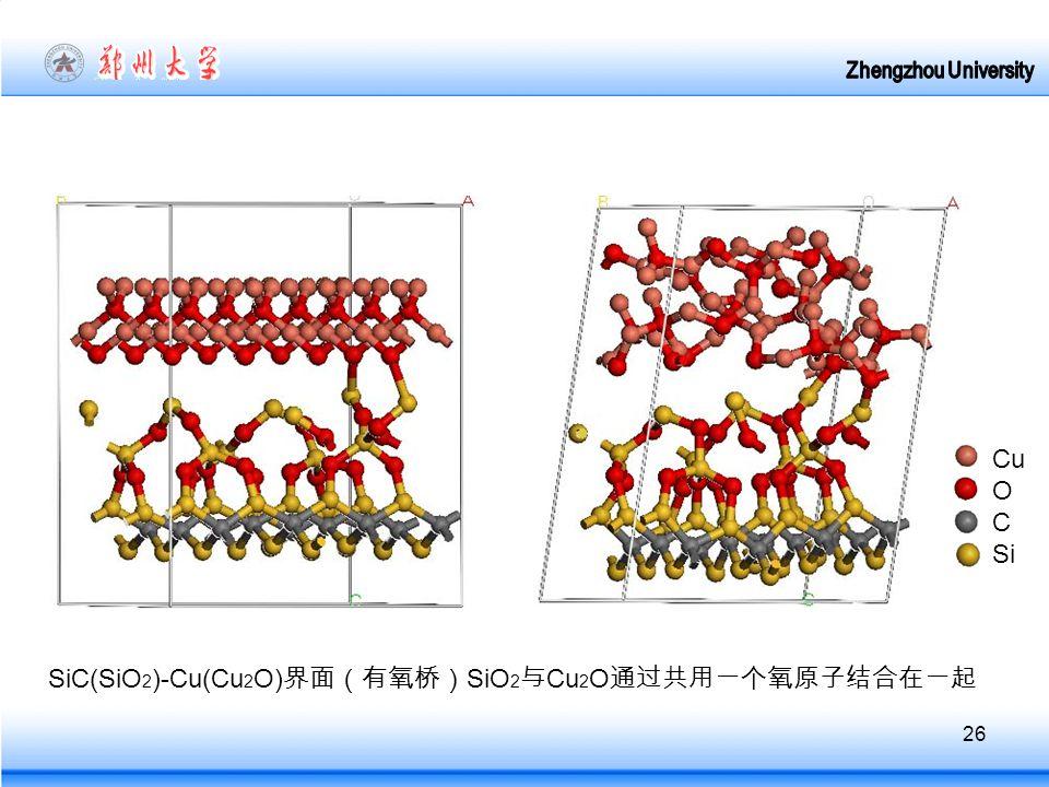 26 SiC(SiO 2 )-Cu(Cu 2 O) 界面(有氧桥) SiO 2 与 Cu 2 O 通过共用一个氧原子结合在一起 Cu O C Si