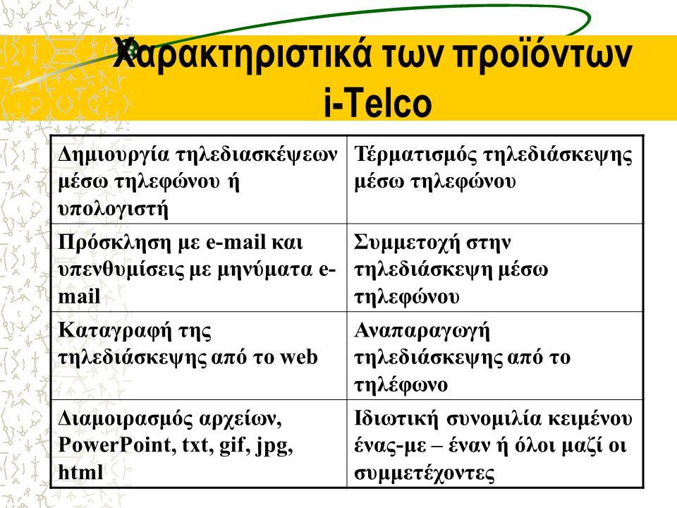 Χαρακτηριστικά των προϊόντων i-Telco Δημιουργία τηλεδιασκέψεων μέσω τηλεφώνου ή υπολογιστή Τέρματισμός τηλεδιάσκεψης μέσω τηλεφώνου Πρόσκληση με e-mail και υπενθυμίσεις με μηνύματα e- mail Συμμετοχή στην τηλεδιάσκεψη μέσω τηλεφώνου Καταγραφή της τηλεδιάσκεψης από το web Αναπαραγωγή τηλεδιάσκεψης από το τηλέφωνο Διαμοιρασμός αρχείων, PowerPoint, txt, gif, jpg, html Ιδιωτική συνομιλία κειμένου ένας-με – έναν ή όλοι μαζί οι συμμετέχοντες