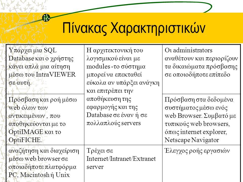 Πίνακας Χαρακτηριστικών Υπάρχει μια SQL Database και ο χρήστης κάνει απλά μια αίτηση μέσω του IntraVIEWER σε αυτή. Η αρχιτεκτονική του λογισμικού είνα