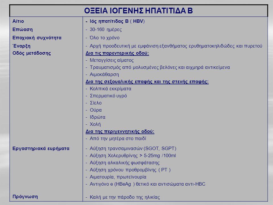 ΟΞΕΙΑ ΙΟΓΕΝΗΣ ΗΠΑΤΙΤΙΔΑ Β Αίτιο Επώαση Εποχιακή συχνότητα Έναρξη Οδός μετάδοσης Εργαστηριακά ευρήματα Πρόγνωση - - Ιός ηπατίτιδας Β ( HBV) - 30-160 ημ