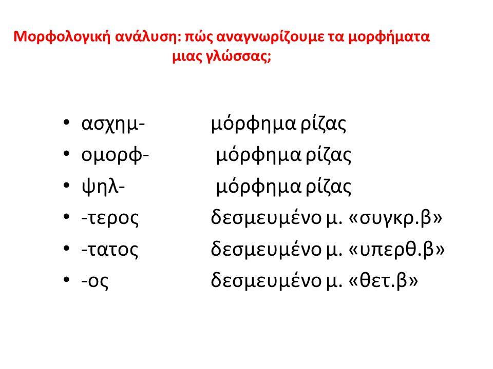 Μορφολογική ανάλυση: πώς αναγνωρίζουμε τα μορφήματα μιας γλώσσας; ασχημ-μόρφημα ρίζας ομορφ- μόρφημα ρίζας ψηλ- μόρφημα ρίζας -τεροςδεσμευμένο μ.