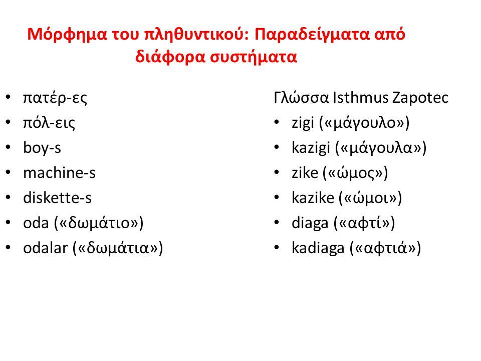 Μόρφημα του πληθυντικού: Παραδείγματα από διάφορα συστήματα πατέρ-ες πόλ-εις boy-s machine-s diskette-s oda («δωμάτιο») οdalar («δωμάτια») Γλώσσα Isthmus Zapotec zigi («μάγουλο») kazigi («μάγουλα») zike («ώμος») kazike («ώμοι») diaga («αφτί») kadiaga («αφτιά»)
