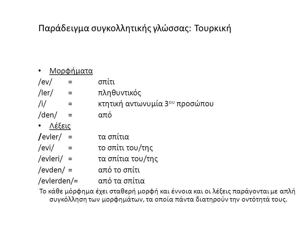 Παράδειγμα συγκολλητικής γλώσσας: Τουρκική Μορφήματα /ev/ = σπίτι /ler/= πληθυντικός /i/ = κτητική αντωνυμία 3 ου προσώπου /den/ = από Λέξεις /evler/=τα σπίτια /evi/=το σπίτι του/της /evleri/=τα σπίτια του/της /evden/=από το σπίτι /evlerden/=από τα σπίτια Το κάθε μόρφημα έχει σταθερή μορφή και έννοια και οι λέξεις παράγονται με απλή συγκόλληση των μορφημάτων, τα οποία πάντα διατηρούν την οντότητά τους.