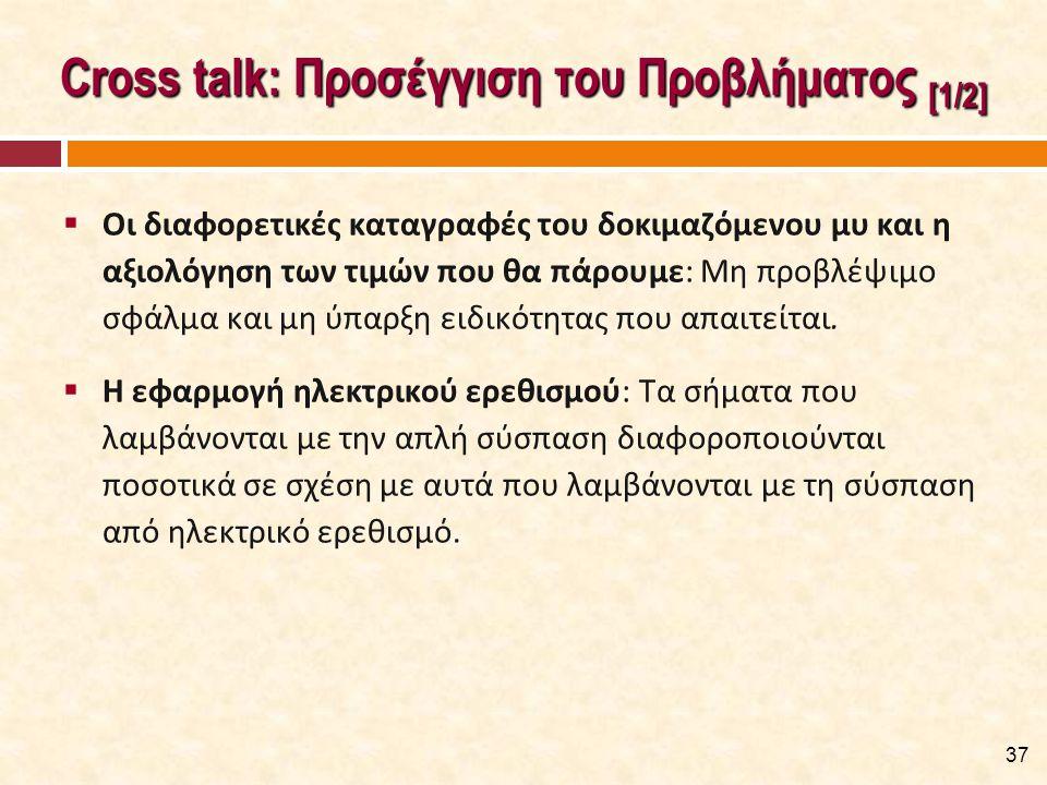 Cross talk: Προσέγγιση του Προβλήματος [1/2]  Οι διαφορετικές καταγραφές του δοκιμαζόμενου μυ και η αξιολόγηση των τιμών που θα πάρουμε: Μη προβλέψιμ