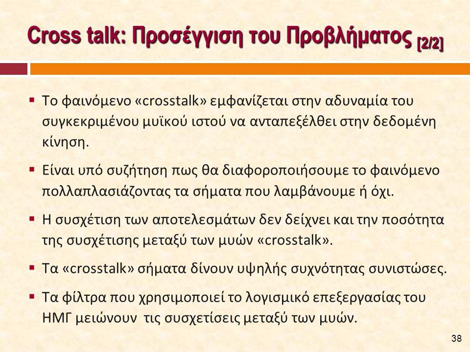 Cross talk: Προσέγγιση του Προβλήματος [2/2]  Το φαινόμενο «crosstalk» εμφανίζεται στην αδυναμία του συγκεκριμένου μυϊκού ιστού να ανταπεξέλθει στην