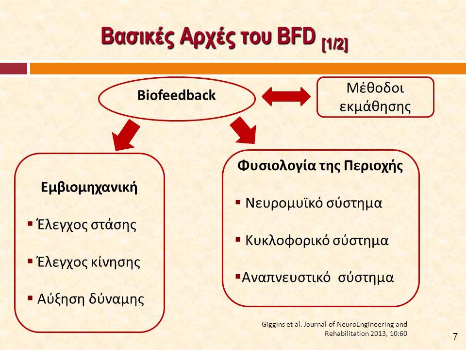 Βασικές Αρχές του BFD [2/2] Θεωρητικές αρχές μάθησης Τροποποιήσεις του νευρομυϊκού συστήματος Ευπλαστότητα του εγκεφάλου 8