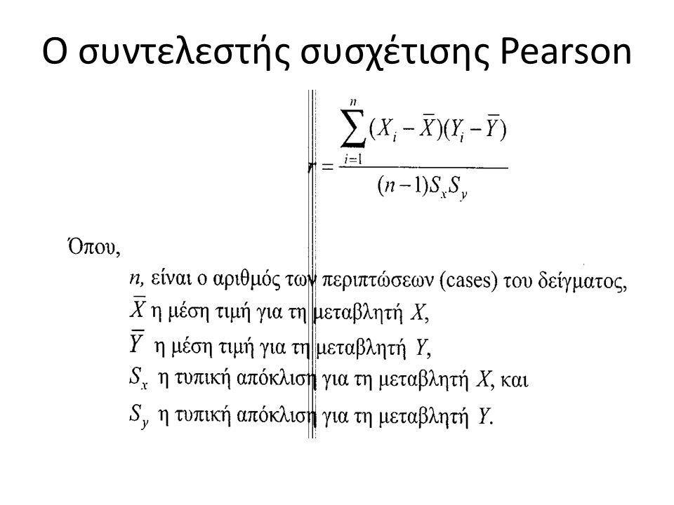 Ο συντελεστής συσχέτισης Pearson