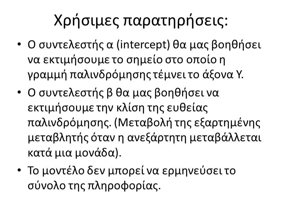 Χρήσιμες παρατηρήσεις: Ο συντελεστής α (intercept) θα μας βοηθήσει να εκτιμήσουμε το σημείο στο οποίο η γραμμή παλινδρόμησης τέμνει το άξονα Y. Ο συντ