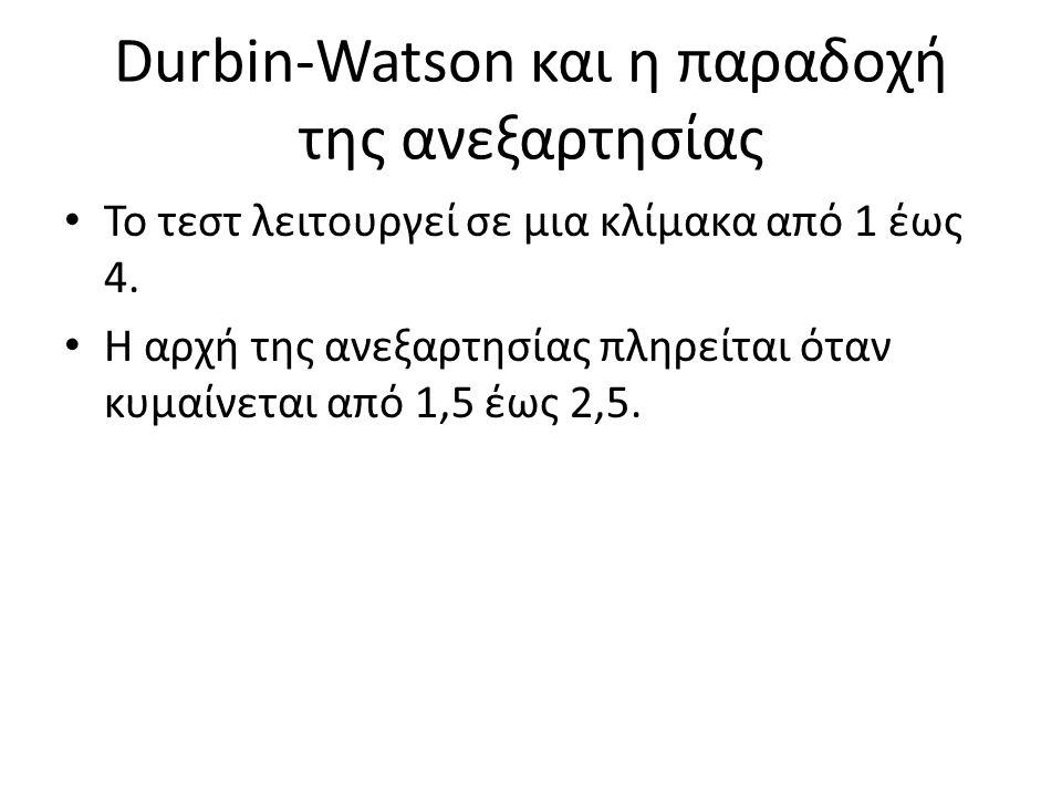 Durbin-Watson και η παραδοχή της ανεξαρτησίας Το τεστ λειτουργεί σε μια κλίμακα από 1 έως 4. Η αρχή της ανεξαρτησίας πληρείται όταν κυμαίνεται από 1,5
