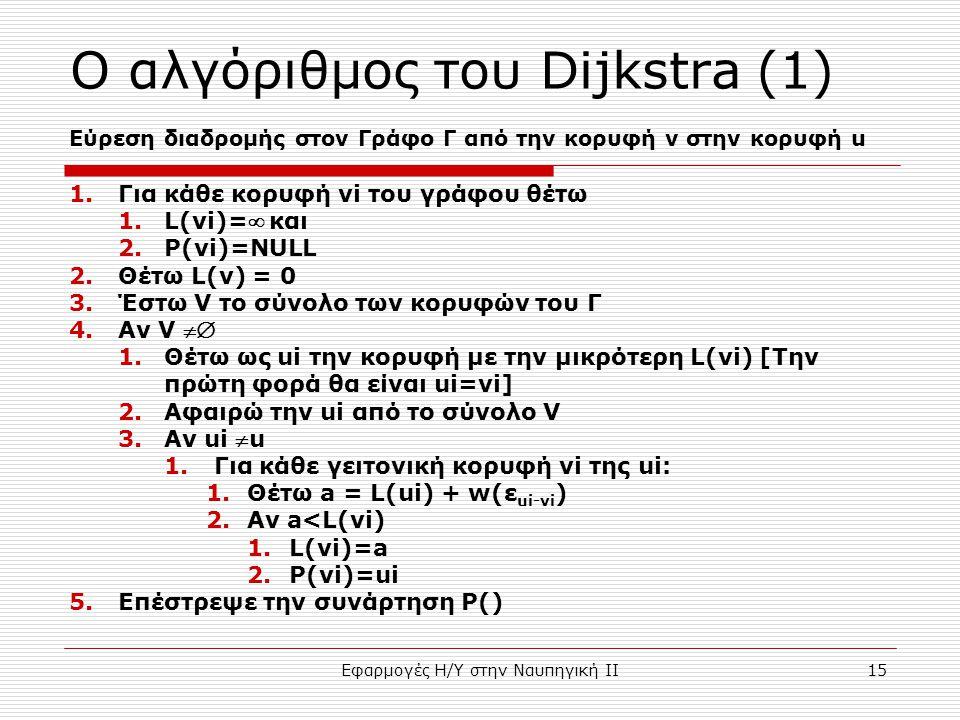 Εφαρμογές Η/Υ στην Ναυπηγική ΙΙ15 O αλγόριθμος του Dijkstra (1) Εύρεση διαδρομής στον Γράφο Γ από την κορυφή v στην κορυφή u 1.Για κάθε κορυφή vi του γράφου θέτω 1.L(vi)= και 2.P(vi)=NULL 2.Θέτω L(v) = 0 3.Έστω V το σύνολο των κορυφών του Γ 4.Αν V 1.Θέτω ως ui την κορυφή με την μικρότερη L(vi) [Την πρώτη φορά θα είναι ui=vi] 2.Αφαιρώ την ui από το σύνολο V 3.Αν uiu 1.