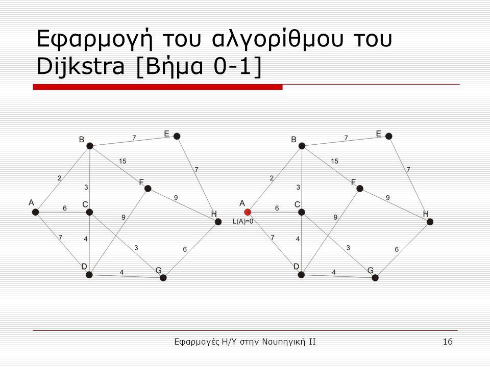 Εφαρμογές Η/Υ στην Ναυπηγική ΙΙ16 Εφαρμογή του αλγορίθμου του Dijkstra [Βήμα 0-1]