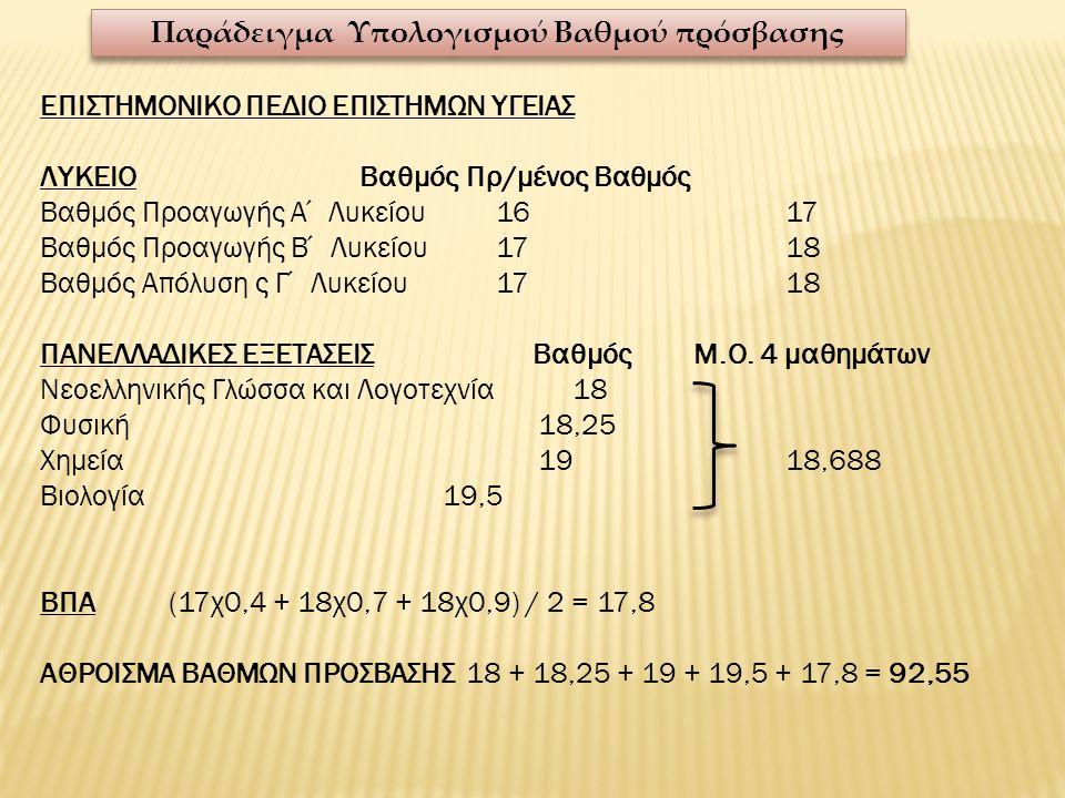 ΕΠΙΣΤΗΜΟΝΙΚΟ ΠΕΔΙΟ ΕΠΙΣΤΗΜΩΝ ΥΓΕΙΑΣ ΛΥΚΕΙΟΒαθμόςΠρ/μένος Βαθμός Βαθμός Προαγωγής Α΄ Λυκείου 1617 Βαθμός Προαγωγής Β΄ Λυκείου 1718 Βαθμός Απόλυση ς Γ΄