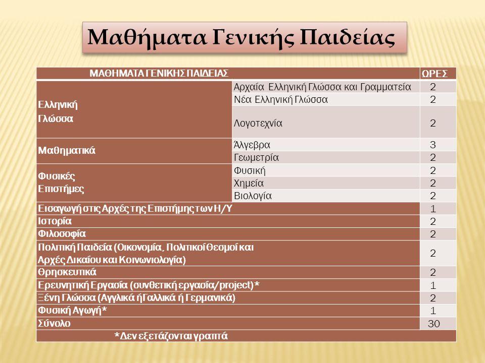 Μαθήματα Γενικής Παιδείας ΜΑΘΗΜΑΤΑ ΓΕΝΙΚΗΣ ΠΑΙΔΕΙΑΣ ΩΡΕΣ Ελληνική Γλώσσα Αρχαία Ελληνική Γλώσσα και Γραμματεία2 Νέα Ελληνική Γλώσσα2 Λογοτεχνία 2 Μαθη