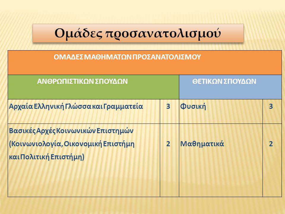 Ομάδες προσανατολισμού ΟΜΑΔΕΣ ΜΑΘΗΜΑΤΩΝ ΠΡΟΣΑΝΑΤΟΛΙΣΜΟΥ ΑΝΘΡΩΠΙΣΤΙΚΩΝ ΣΠΟΥΔΩΝΘΕΤΙΚΩΝ ΣΠΟΥΔΩΝ Αρχαία Ελληνική Γλώσσα και Γραμματεία3Φυσική3 Βασικές Αρχ