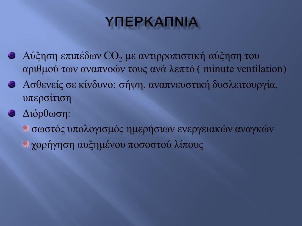 Αύξηση επιπέδων CO 2 με αντιρροπιστική αύξηση του αριθμού των αναπνοών τους ανά λεπτό ( minute ventilation) Ασθενείς σε κίνδυνο : σήψη, αναπνευστική δ