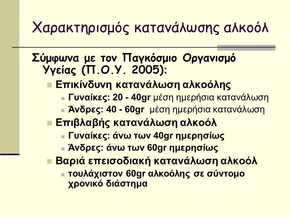 Χαρακτηρισμός κατανάλωσης αλκοόλ Σύμφωνα με τον Παγκόσμιο Οργανισμό Υγείας (Π.Ο.Υ. 2005) : Επικίνδυνη κατανάλωση αλκοόλης Γυναίκες: 20 - 40gr μέση ημε