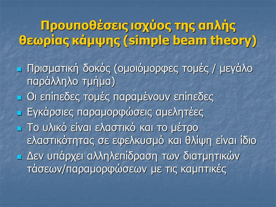 Προυποθέσεις ισχύος της απλής θεωρίας κάμψης (simple beam theory) Πρισματική δοκός (ομοιόμορφες τομές / μεγάλο παράλληλο τμήμα) Πρισματική δοκός (ομοιόμορφες τομές / μεγάλο παράλληλο τμήμα) Οι επίπεδες τομές παραμένουν επίπεδες Οι επίπεδες τομές παραμένουν επίπεδες Εγκάρσιες παραμορφώσεις αμελητέες Εγκάρσιες παραμορφώσεις αμελητέες Το υλικό είναι ελαστικό και το μέτρο ελαστικότητας σε εφελκυσμό και θλίψη είναι ίδιο Το υλικό είναι ελαστικό και το μέτρο ελαστικότητας σε εφελκυσμό και θλίψη είναι ίδιο Δεν υπάρχει αλληλεπίδραση των διατμητικών τάσεων/παραμορφώσεων με τις καμπτικές Δεν υπάρχει αλληλεπίδραση των διατμητικών τάσεων/παραμορφώσεων με τις καμπτικές