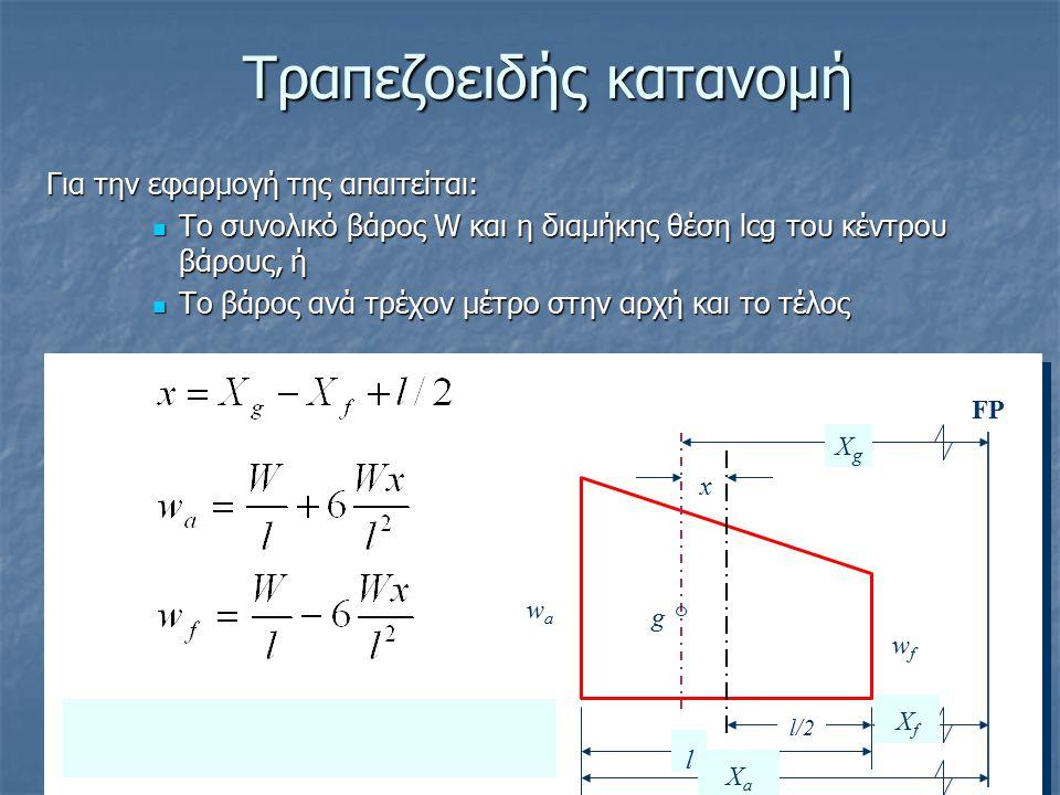 Τραπεζοειδής κατανομή Για την εφαρμογή της απαιτείται: Το συνολικό βάρος W και η διαμήκης θέση lcg του κέντρου βάρους, ή Το συνολικό βάρος W και η δια