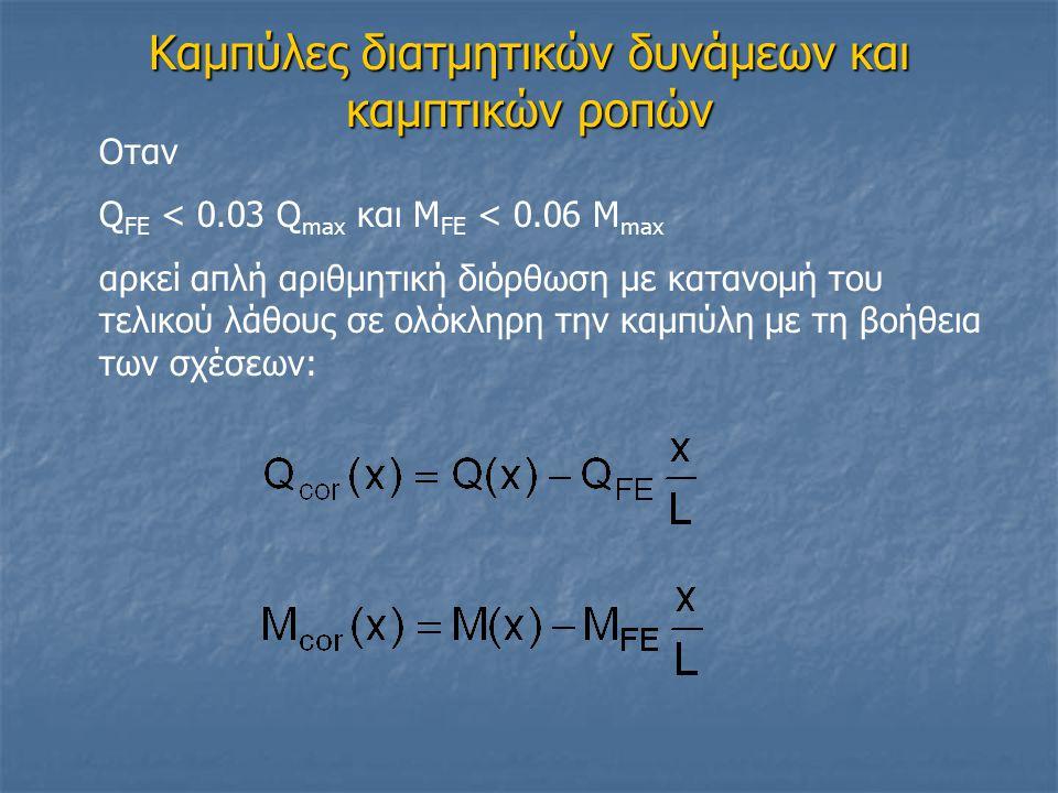 Καμπύλες διατμητικών δυνάμεων και καμπτικών ροπών Οταν Q FE < 0.03 Q max και Μ FE < 0.06 Μ max αρκεί απλή αριθμητική διόρθωση με κατανομή του τελικού λάθους σε ολόκληρη την καμπύλη με τη βοήθεια των σχέσεων: