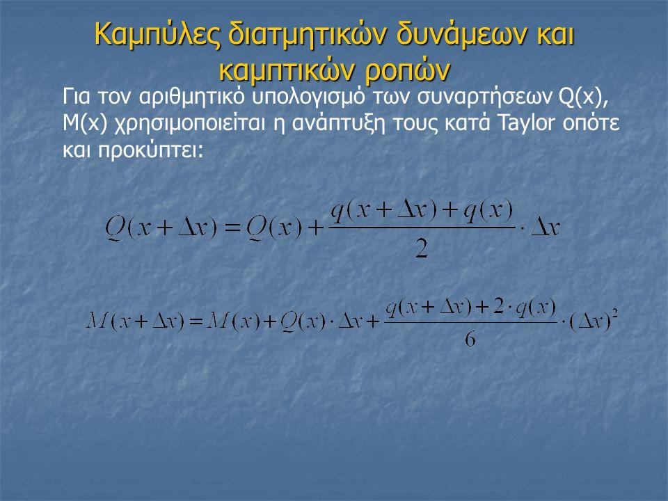 Καμπύλες διατμητικών δυνάμεων και καμπτικών ροπών Για τον αριθμητικό υπολογισμό των συναρτήσεων Q(x), M(x) χρησιμοποιείται η ανάπτυξη τους κατά Taylor οπότε και προκύπτει:
