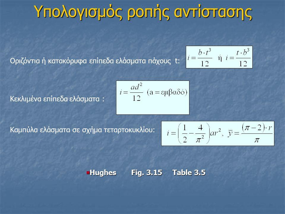  Hughes Fig. 3.15 Table 3.5 Οριζόντια ή κατακόρυφα επίπεδα ελάσματα πάχους t: Κεκλιμένα επίπεδα ελάσματα : Καμπύλα ελάσματα σε σχήμα τεταρτοκυκλίου: