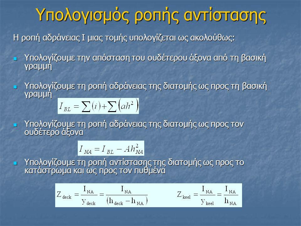 Υπολογισμός ροπής αντίστασης Η ροπή αδράνειας I μιας τομής υπολογίζεται ως ακολούθως: Υπολογίζουμε την απόσταση του ουδέτερου άξονα από τη βασική γραμμή Υπολογίζουμε την απόσταση του ουδέτερου άξονα από τη βασική γραμμή Υπολογίζουμε τη ροπή αδράνειας της διατομής ως προς τη βασική γραμμή Υπολογίζουμε τη ροπή αδράνειας της διατομής ως προς τη βασική γραμμή Υπολογίζουμε τη ροπή αδράνειας της διατομής ως προς τον ουδέτερο άξονα Υπολογίζουμε τη ροπή αδράνειας της διατομής ως προς τον ουδέτερο άξονα Υπολογίζουμε τη ροπή αντίστασης της διατομής ως προς το κατάστρωμα και ως προς τον πυθμένα Υπολογίζουμε τη ροπή αντίστασης της διατομής ως προς το κατάστρωμα και ως προς τον πυθμένα