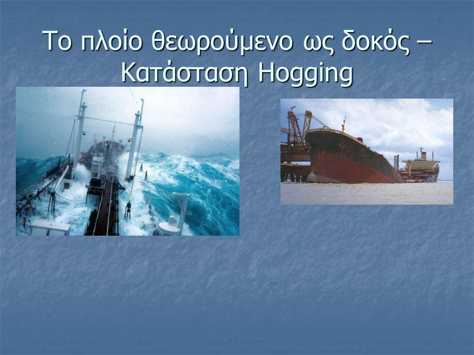 Βασικές υποθέσεις στη θεώρηση της διαμήκους αντοχής πλοίου Ακίνητο σκάφος σε κατακόρυφη θέση Ακίνητο σκάφος σε κατακόρυφη θέση Οι μόνες εξωτερικές αντιδράσεις από το νερό είναι οι κατακόρυφες δυνάμεις άντωσης b(x) Οι μόνες εξωτερικές αντιδράσεις από το νερό είναι οι κατακόρυφες δυνάμεις άντωσης b(x) Συμμετρία ως προς το διάμηκες κατακόρυφο επίπεδο Συμμετρία ως προς το διάμηκες κατακόρυφο επίπεδο Το σκάφος συμπεριφέρεται σαν μια απλή δοκός με βάρος ανά μονάδα μήκους w(x) Το σκάφος συμπεριφέρεται σαν μια απλή δοκός με βάρος ανά μονάδα μήκους w(x)