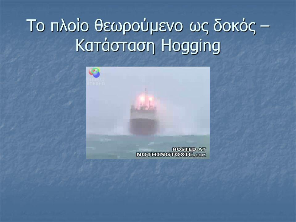 Φόρτιση του πλοίου ως δοκού