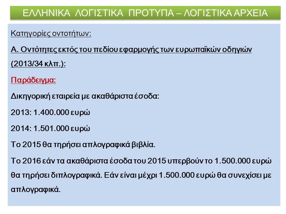 ΕΛΛΗΝΙΚΑ ΛΟΓΙΣΤΙΚΑ ΠΡΟΤΥΠΑ – ΛΟΓΙΣΤΙΚΑ ΑΡΧΕΙΑ Κατηγορίες οντοτήτων: Α. Οντότητες εκτός του πεδίου εφαρμογής των ευρωπαϊκών οδηγιών (2013/34 κλπ.): Παρ
