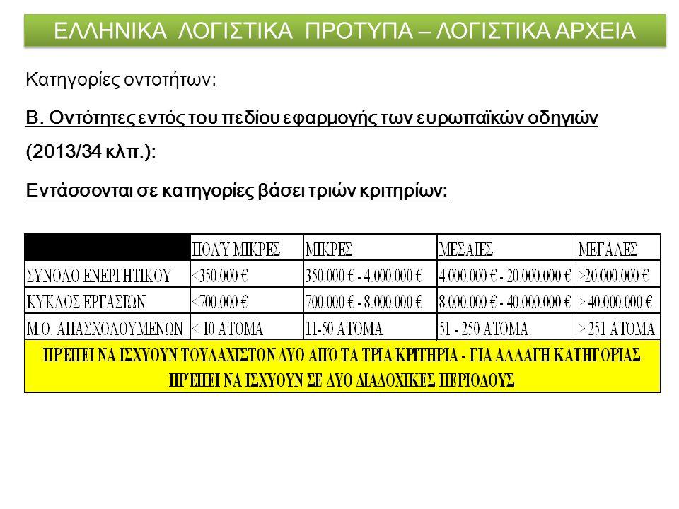 ΕΛΛΗΝΙΚΑ ΛΟΓΙΣΤΙΚΑ ΠΡΟΤΥΠΑ – ΛΟΓΙΣΤΙΚΑ ΑΡΧΕΙΑ Κατηγορίες οντοτήτων: Β. Οντότητες εντός του πεδίου εφαρμογής των ευρωπαϊκών οδηγιών (2013/34 κλπ.): Εντ
