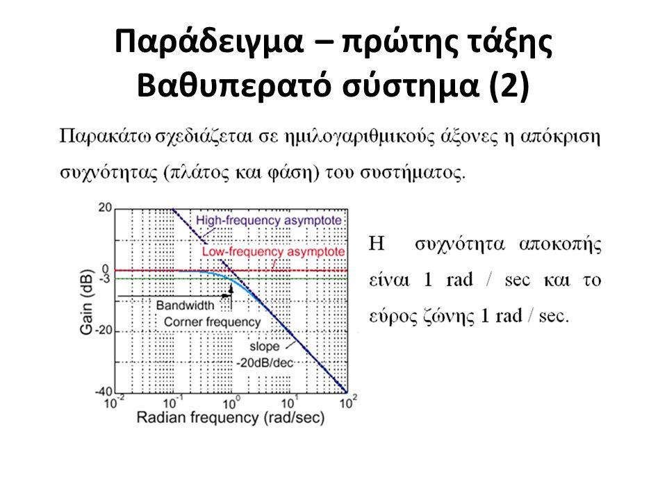 Παράδειγμα – πρώτης τάξης Βαθυπερατό σύστημα (2)