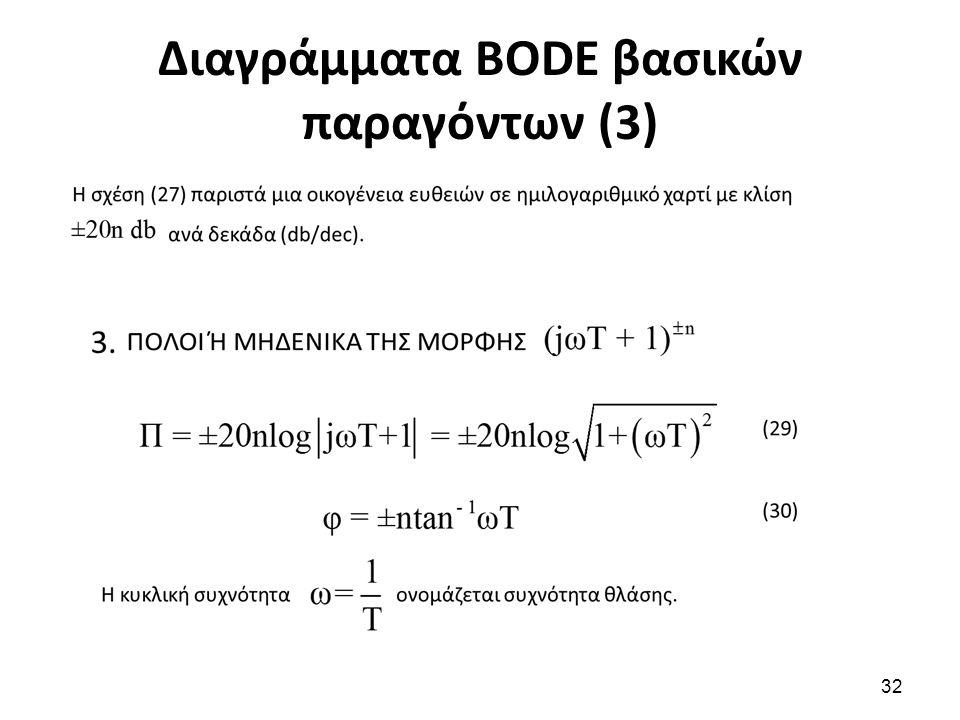 Διαγράμματα BODE βασικών παραγόντων (3) 32