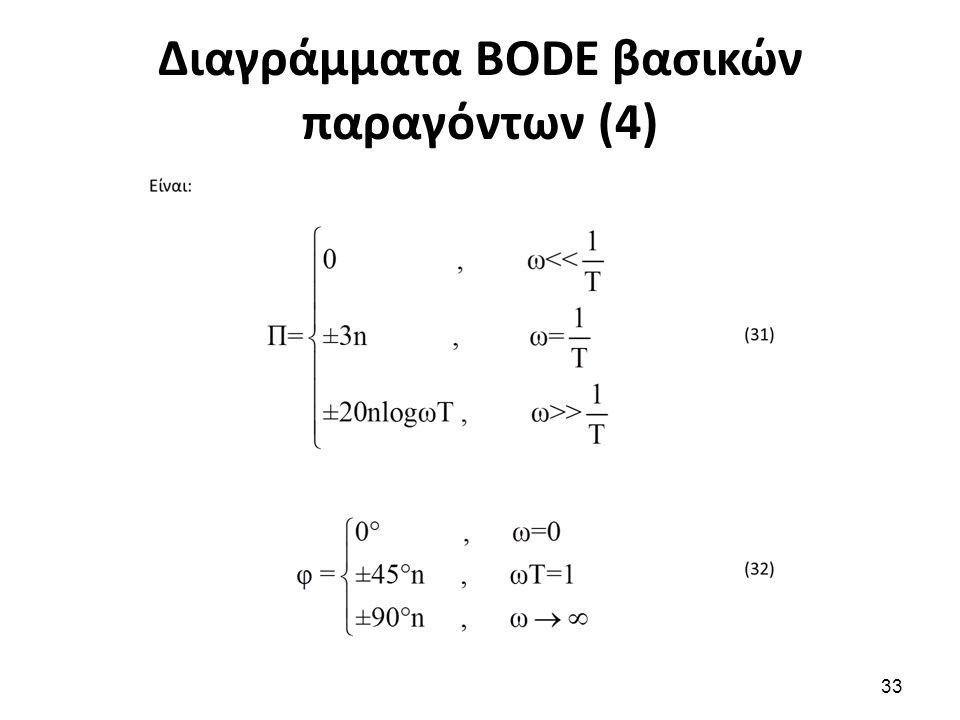 Διαγράμματα BODE βασικών παραγόντων (4) 33