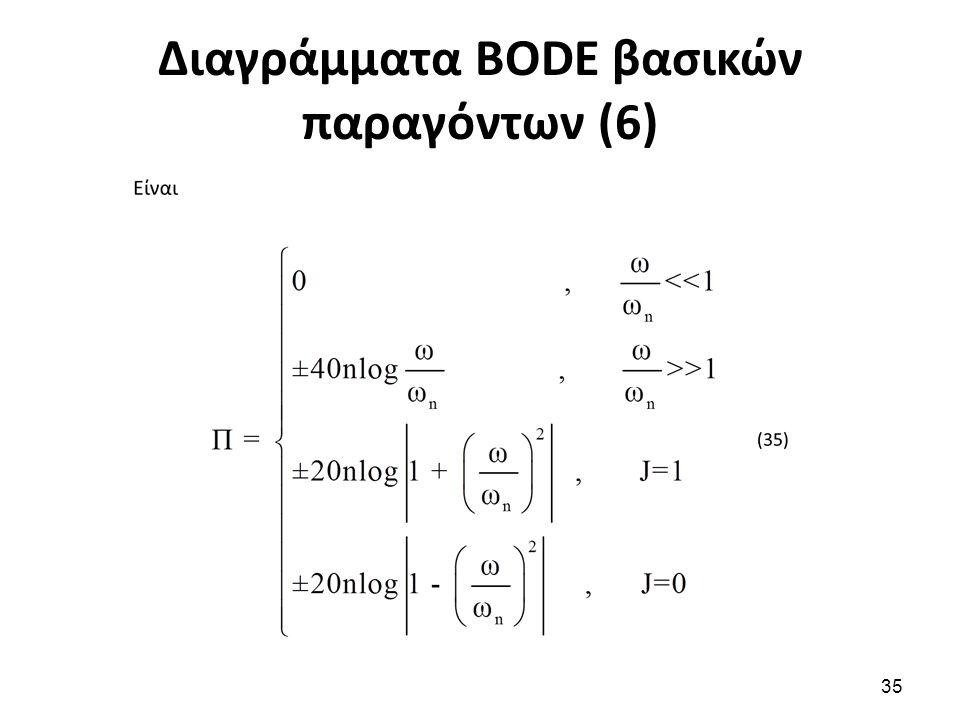 Διαγράμματα BODE βασικών παραγόντων (6) 35